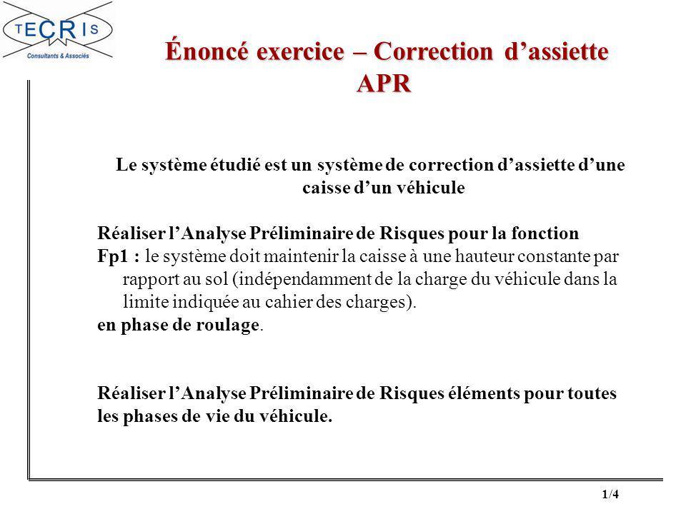1/4 Énoncé exercice – Correction dassiette Énoncé exercice – Correction dassietteAPR Le système étudié est un système de correction dassiette dune cai