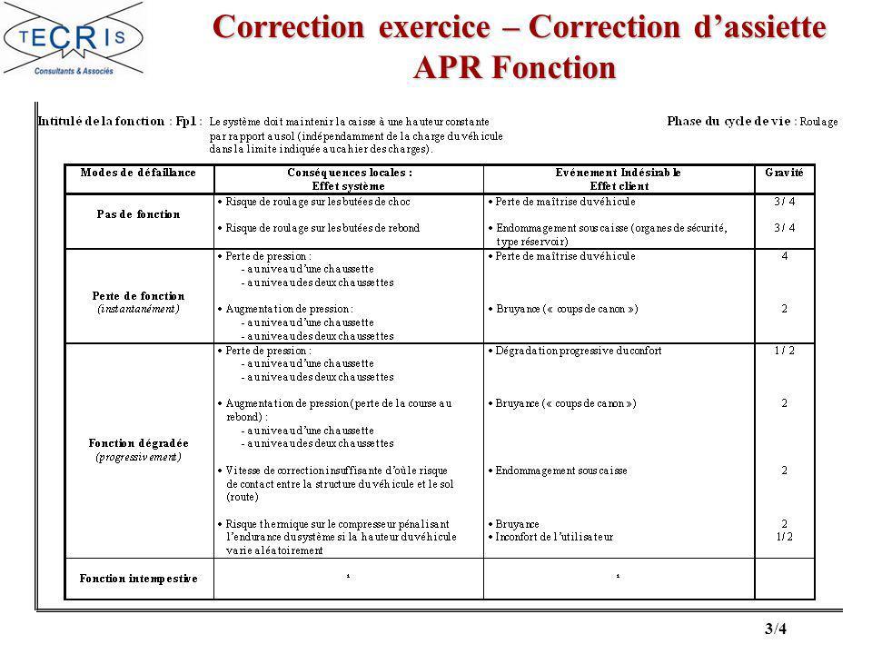 4/4 Phase du cycle de vie : Toutes Correction exercice – Correction dassiette Correction exercice – Correction dassiette APR Élément