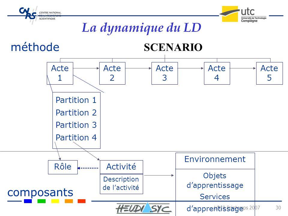 LO18 Printemps 2007 29 netUniversité: cadre de conception Générateur de cours online Édition & Administration Navigateur Base de cours Étudiant Profes