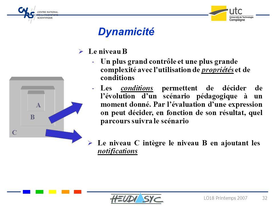LO18 Printemps 2007 31 Trois niveaux de représentation C B A Niveau A: -Contient le noyau de la conception pédagogique d'IMS (les personnes, les activ