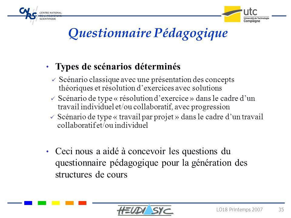 LO18 Printemps 2007 34 Structure de netUniversité Réponses aux deux questionnaires Générateur de structures de sites web éducatifs Base de connaissanc