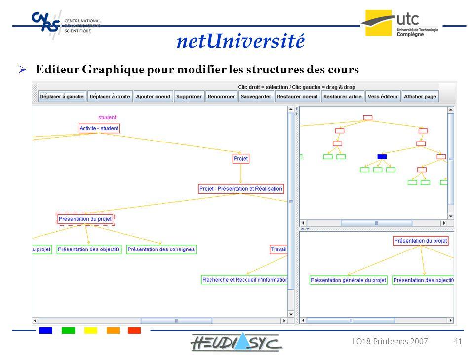 LO18 Printemps 2007 40 Editeur QTI Divers types dexercices Edition des réponses fauses Edition de la Réponse juste Options pour choisir les types dexe