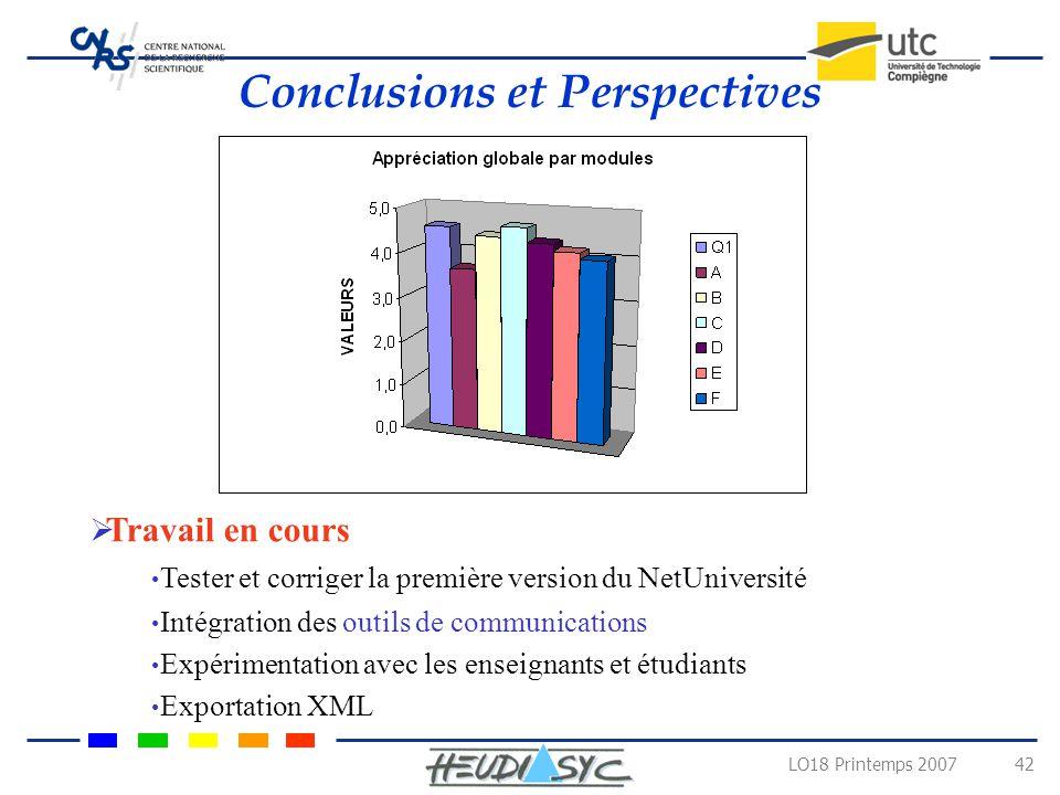 LO18 Printemps 2007 41 netUniversité Editeur Graphique pour modifier les structures des cours
