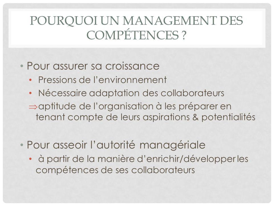 DE LA QUALIFICATION À LA COMPÉTENCE … La logique de la qualification Centrée sur le poste de travail Progression à lancienneté Contexte économique stable