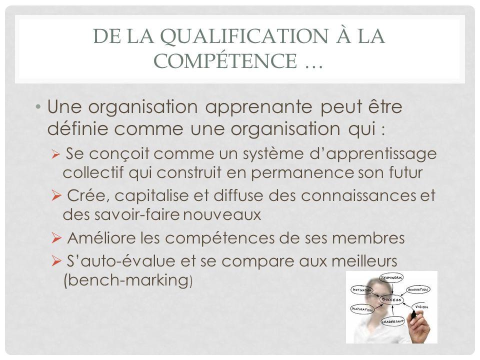 DE LA QUALIFICATION À LA COMPÉTENCE … Une organisation apprenante peut être définie comme une organisation qui : Se conçoit comme un système dapprenti