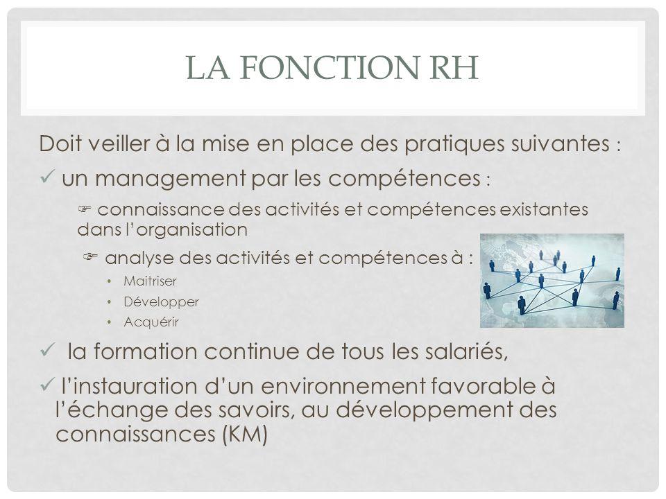 LA FONCTION RH Doit veiller à la mise en place des pratiques suivantes : un management par les compétences : connaissance des activités et compétences