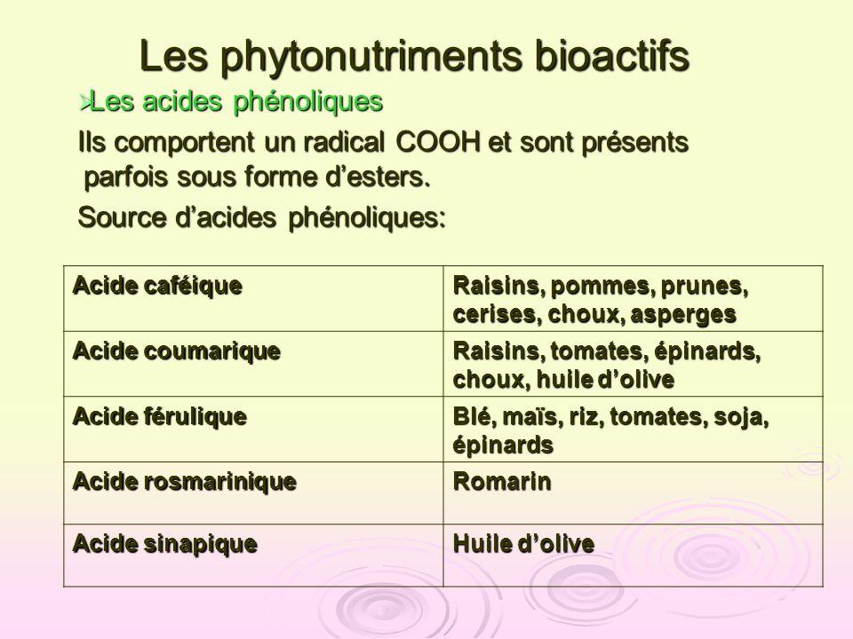 Les phytonutriments bioactifs Les acides phénoliques Les acides phénoliques Ils comportent un radical COOH et sont présents parfois sous forme desters