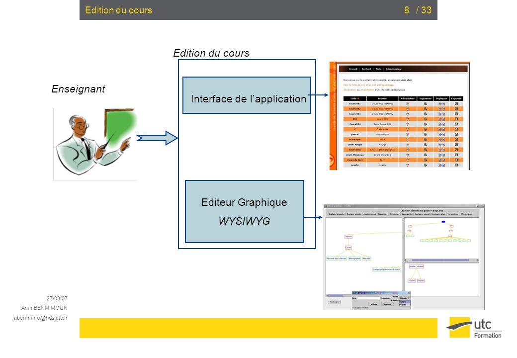 27/03/07 Amir BENMIMOUN abenmimo@hds.utc.fr / 338Edition du cours Interface de lapplication Editeur Graphique WYSIWYG Enseignant Edition du cours