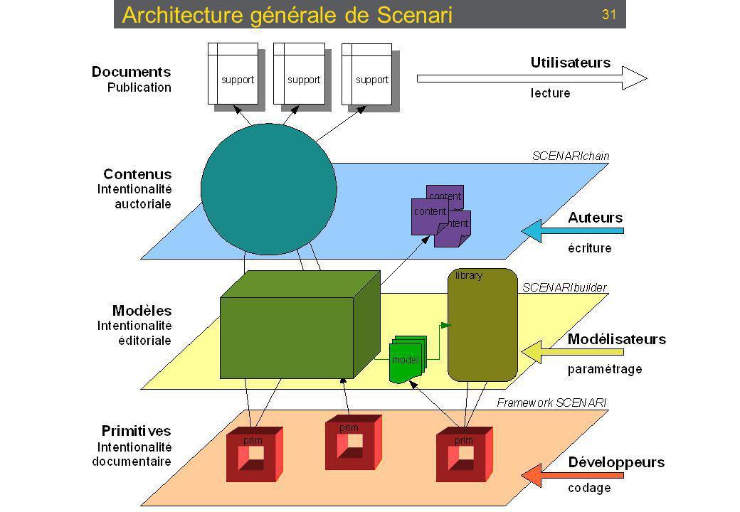 Philippe TRIGANO philippe.trigano@utc.fr La chaîne éditoriale Scenari – LO18 Architecture générale de Scenari 31