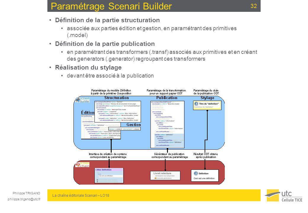 Philippe TRIGANO philippe.trigano@utc.fr La chaîne éditoriale Scenari – LO18 Paramétrage Scenari Builder Définition de la partie structuration associé