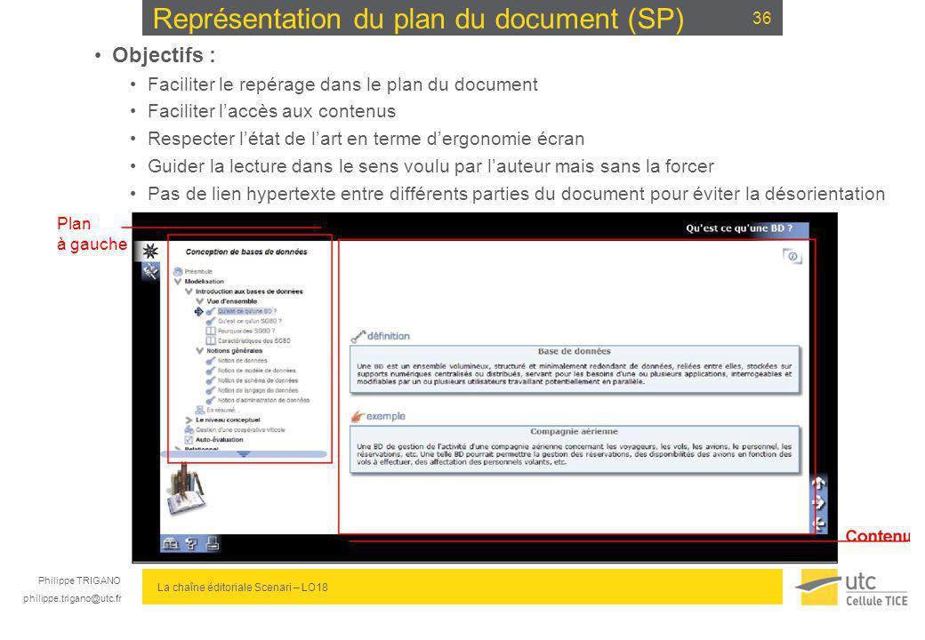Philippe TRIGANO philippe.trigano@utc.fr La chaîne éditoriale Scenari – LO18 Représentation du plan du document (SP) Objectifs : Faciliter le repérage