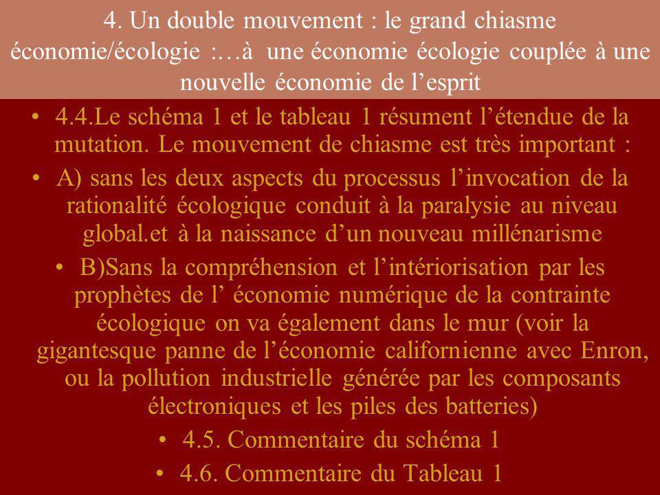4. Un double mouvement : le grand chiasme économie/écologie :…à une économie écologie couplée à une nouvelle économie de lesprit 4.4.Le schéma 1 et le