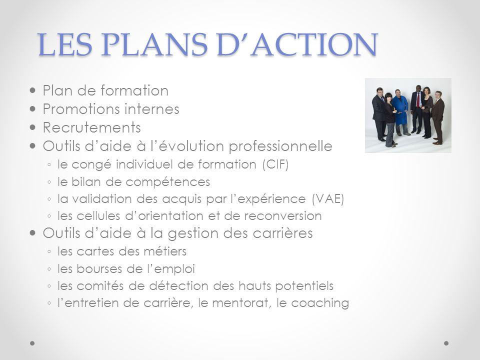 LES PLANS DACTION Plan de formation Promotions internes Recrutements Outils daide à lévolution professionnelle le congé individuel de formation (CIF)