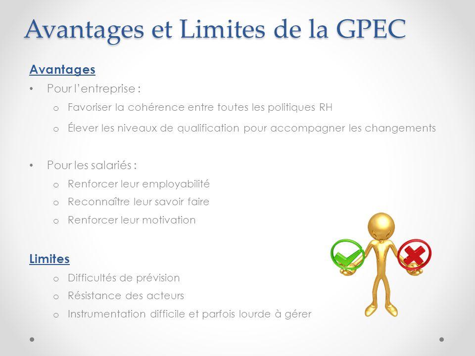 Avantages et Limites de la GPEC Avantages Pour lentreprise : o Favoriser la cohérence entre toutes les politiques RH o Élever les niveaux de qualifica