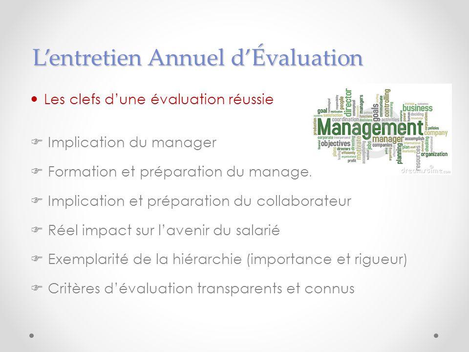 Lentretien Annuel dÉvaluation Les clefs dune évaluation réussie Implication du manager Formation et préparation du manager Implication et préparation