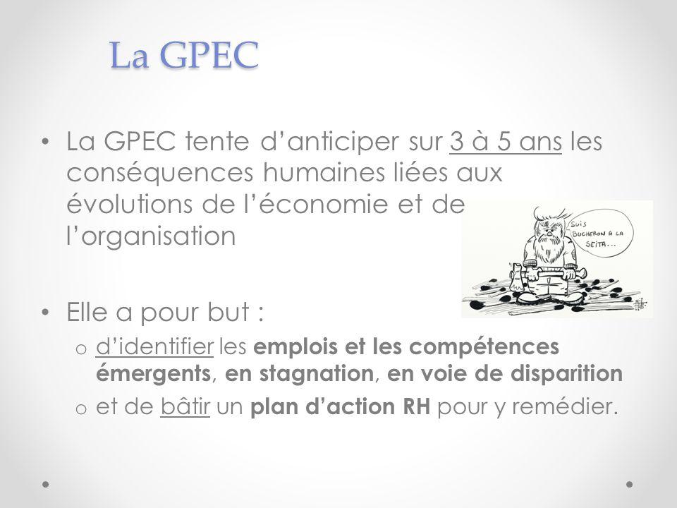 La GPEC La GPEC tente danticiper sur 3 à 5 ans les conséquences humaines liées aux évolutions de léconomie et de lorganisation Elle a pour but : o did