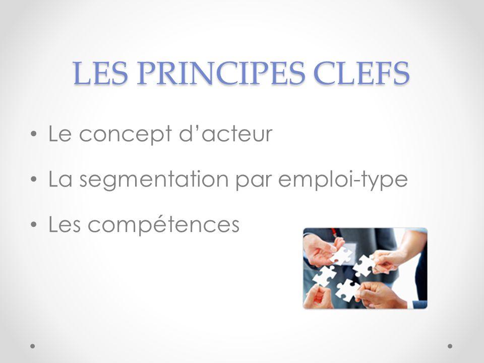 LES PRINCIPES CLEFS Le concept dacteur La segmentation par emploi-type Les compétences