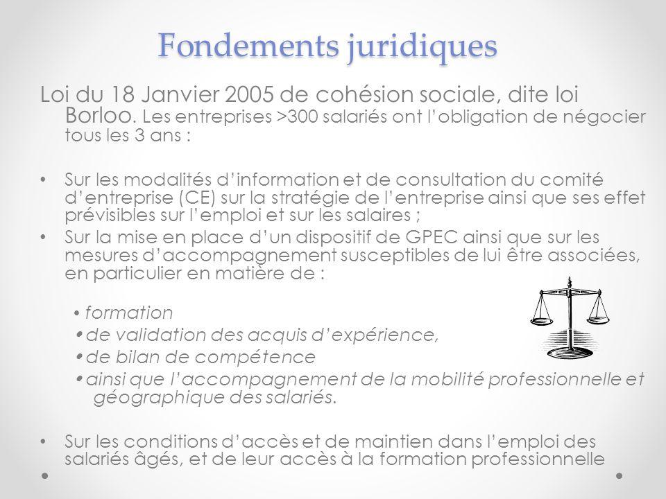 Fondements juridiques Loi du 18 Janvier 2005 de cohésion sociale, dite loi Borloo. Les entreprises >300 salariés ont lobligation de négocier tous les