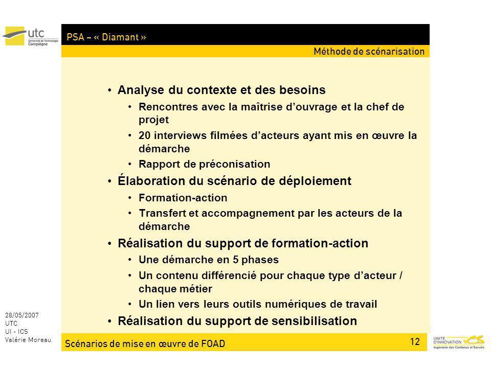 Scénarios de mise en œuvre de FOAD 12 28/05/2007 UTC UI - ICS Valérie Moreau PSA – « Diamant » Méthode de scénarisation Analyse du contexte et des bes