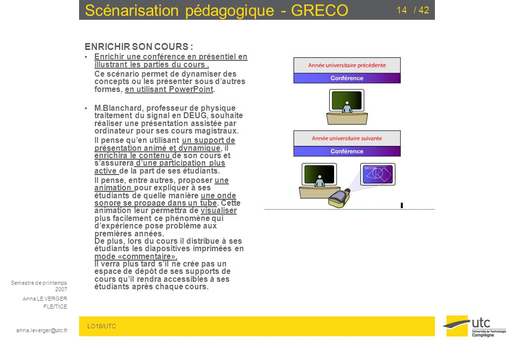 Semestre de printemps 2007 Anna LE VERGER FLE/TICE anna.leverger@utc.fr LO18/UTC / 4214 Scénarisation pédagogique - GRECO ENRICHIR SON COURS : Enrichir une conférence en présentiel en illustrant les parties du cours.
