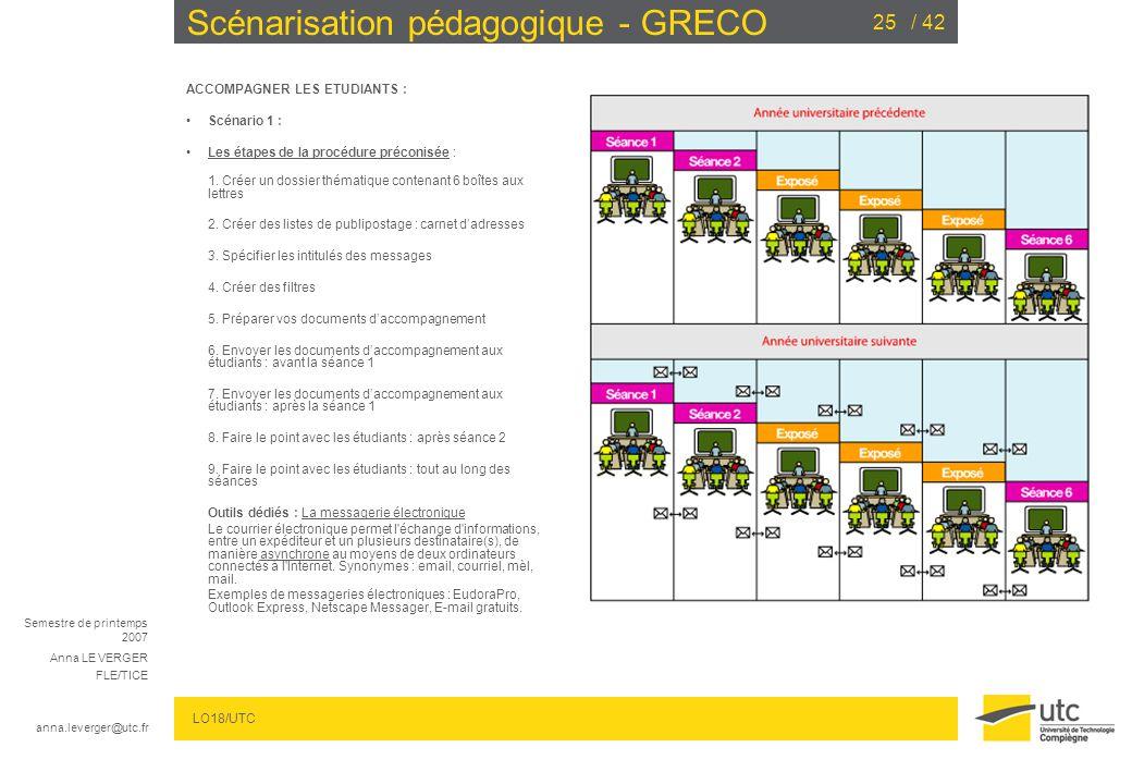 Semestre de printemps 2007 Anna LE VERGER FLE/TICE anna.leverger@utc.fr LO18/UTC / 4225 Scénarisation pédagogique - GRECO ACCOMPAGNER LES ETUDIANTS : Scénario 1 : Les étapes de la procédure préconisée : 1.