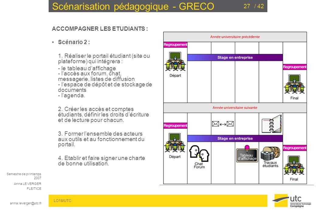 Semestre de printemps 2007 Anna LE VERGER FLE/TICE anna.leverger@utc.fr LO18/UTC / 4227 Scénarisation pédagogique - GRECO ACCOMPAGNER LES ETUDIANTS : Scénario 2 : 1.