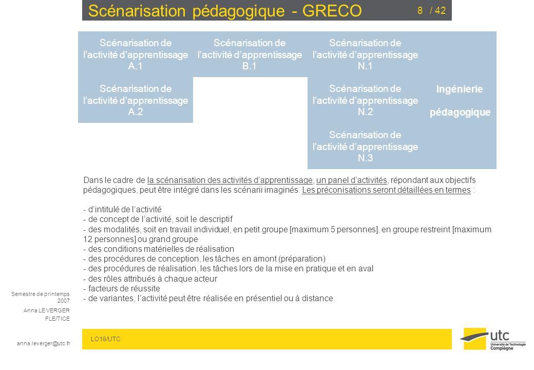 Semestre de printemps 2007 Anna LE VERGER FLE/TICE anna.leverger@utc.fr LO18/UTC / 4219 Scénarisation pédagogique - GRECO COMPLETER SON COURS : Les outils de création de site Web.