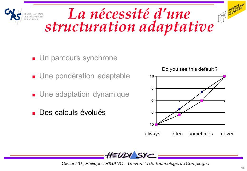 10 Olivier HU ; Philippe TRIGANO - Université de Technologie de Compiègne La nécessité dune structuration adaptative Un parcours synchrone Une pondéra