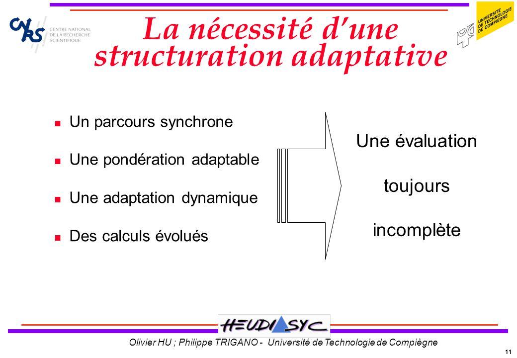 11 Olivier HU ; Philippe TRIGANO - Université de Technologie de Compiègne La nécessité dune structuration adaptative Un parcours synchrone Une pondéra
