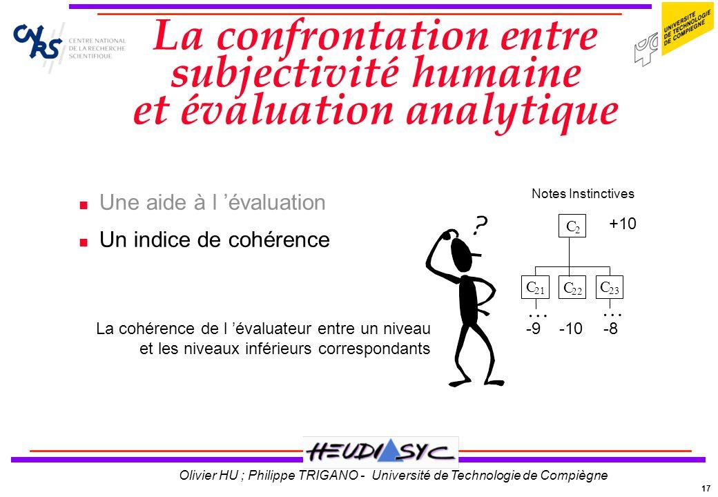 17 Olivier HU ; Philippe TRIGANO - Université de Technologie de Compiègne La confrontation entre subjectivité humaine et évaluation analytique Une aid