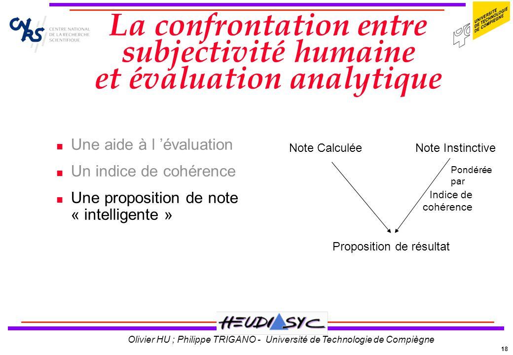 18 Olivier HU ; Philippe TRIGANO - Université de Technologie de Compiègne La confrontation entre subjectivité humaine et évaluation analytique Une aid