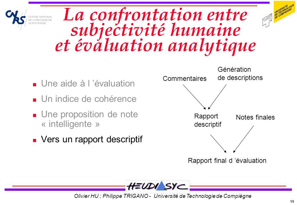19 Olivier HU ; Philippe TRIGANO - Université de Technologie de Compiègne La confrontation entre subjectivité humaine et évaluation analytique Une aid