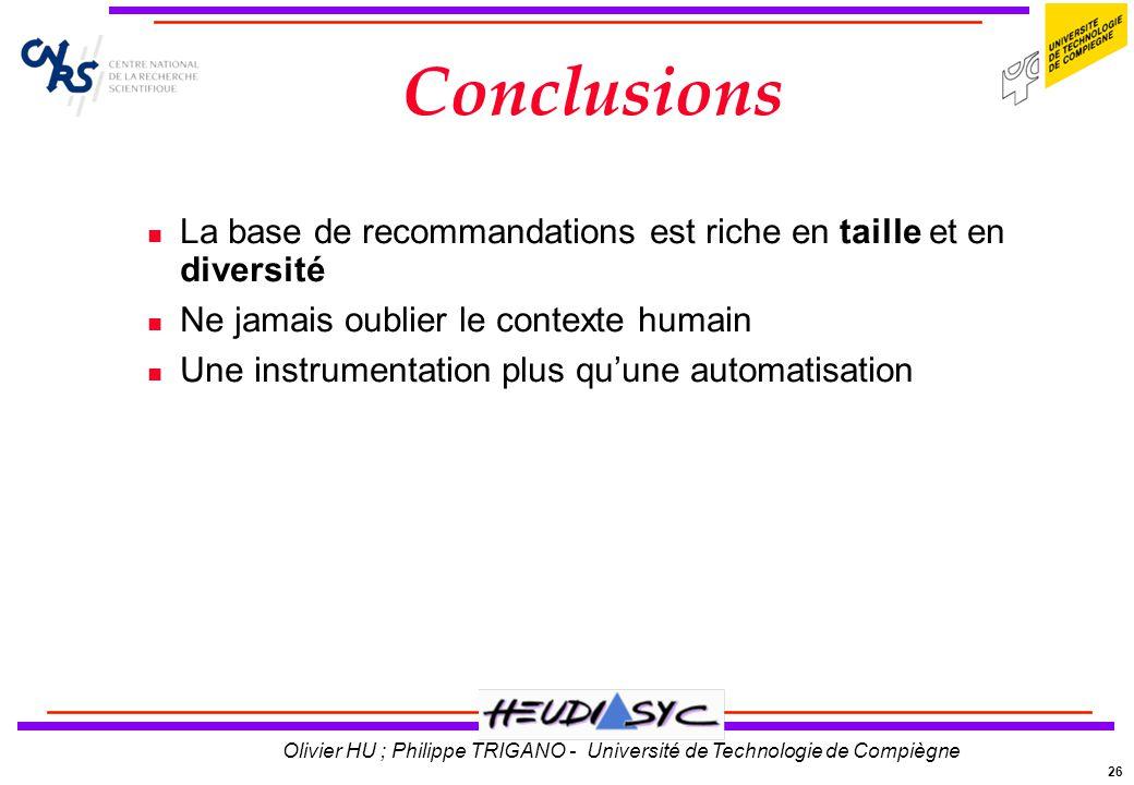 26 Olivier HU ; Philippe TRIGANO - Université de Technologie de Compiègne Conclusions La base de recommandations est riche en taille et en diversité N