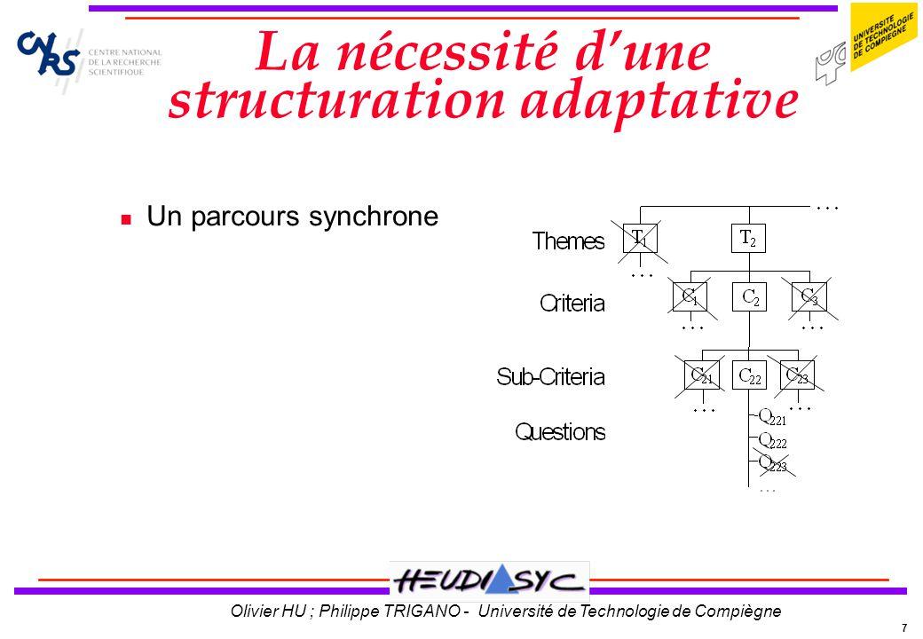 8 Olivier HU ; Philippe TRIGANO - Université de Technologie de Compiègne La nécessité dune structuration adaptative Un parcours synchrone Une pondération adaptable Q1 Q2 Q3 Q4 1 3 3 1 Criterion mark