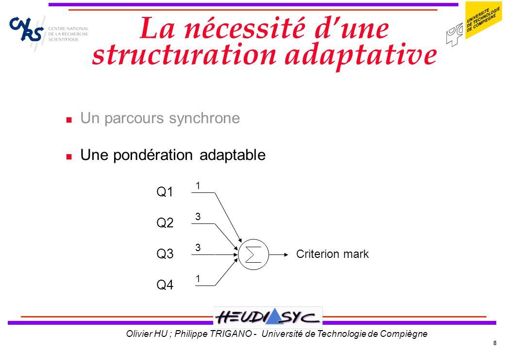 8 Olivier HU ; Philippe TRIGANO - Université de Technologie de Compiègne La nécessité dune structuration adaptative Un parcours synchrone Une pondérat