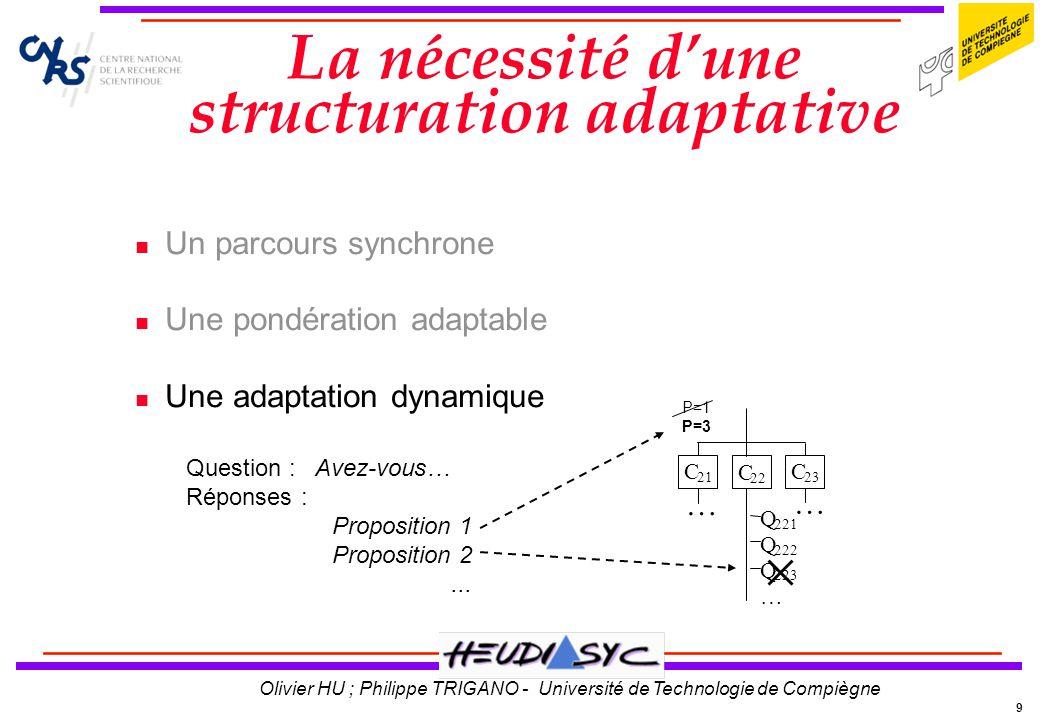 9 Olivier HU ; Philippe TRIGANO - Université de Technologie de Compiègne La nécessité dune structuration adaptative Un parcours synchrone Une pondérat