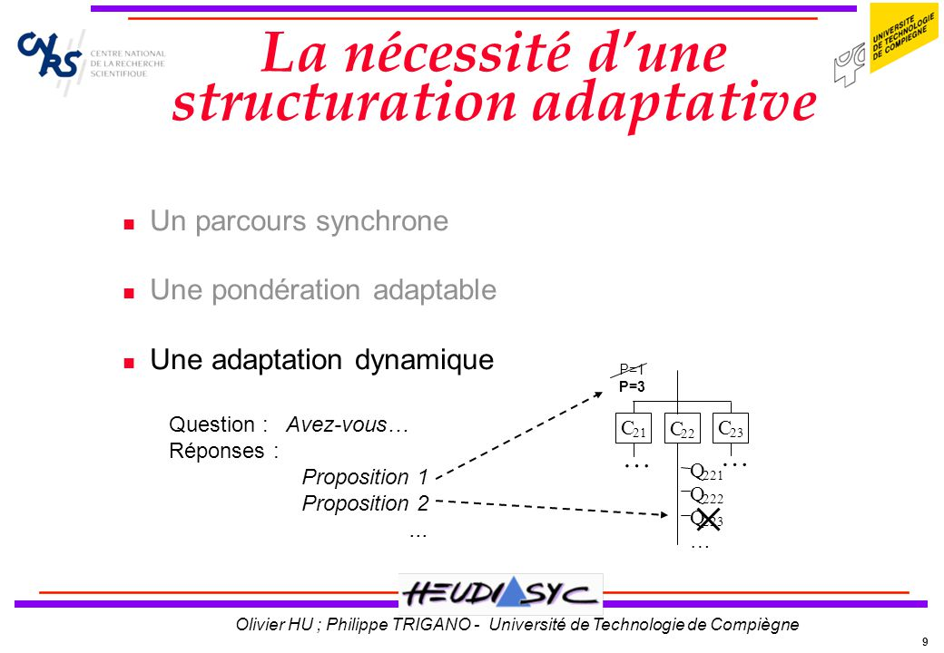 20 Olivier HU ; Philippe TRIGANO - Université de Technologie de Compiègne Notre prototype