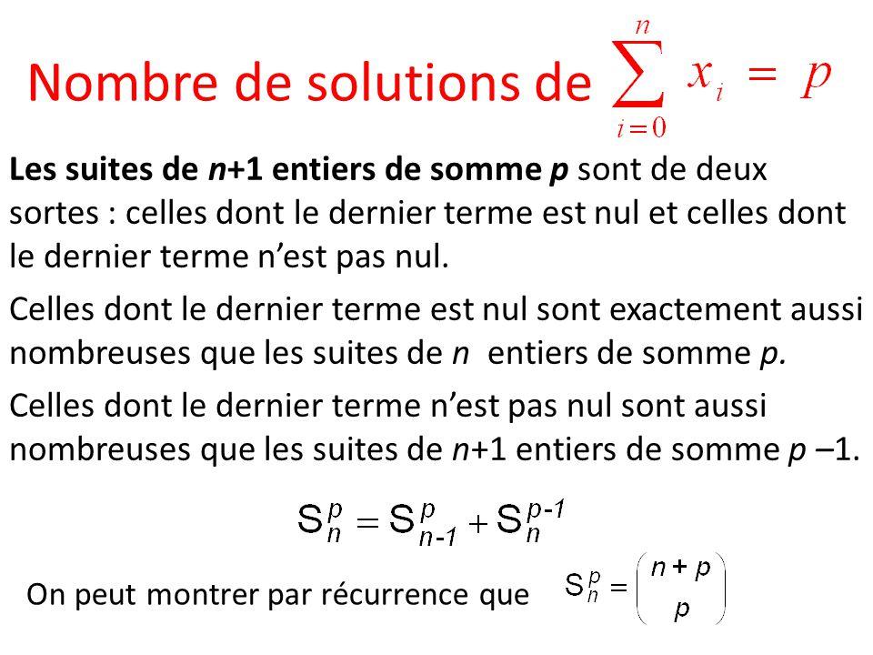 Nombre de solutions de Les suites de n+1 entiers de somme p sont de deux sortes : celles dont le dernier terme est nul et celles dont le dernier terme