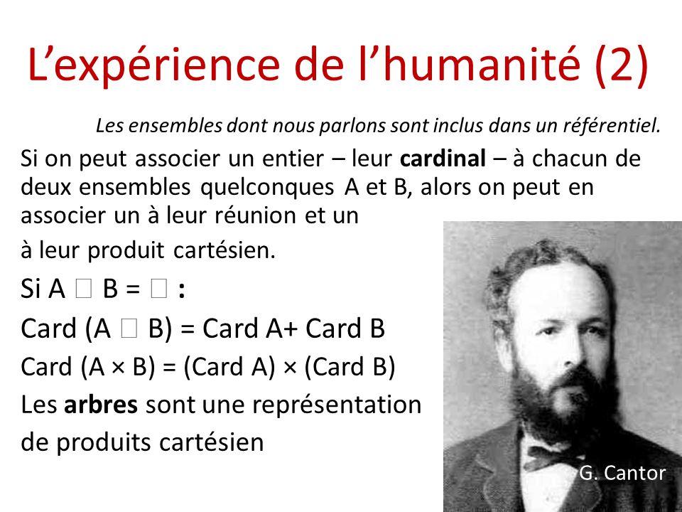 Lexpérience de lhumanité (2) Les ensembles dont nous parlons sont inclus dans un référentiel. Si on peut associer un entier – leur cardinal – à chacun