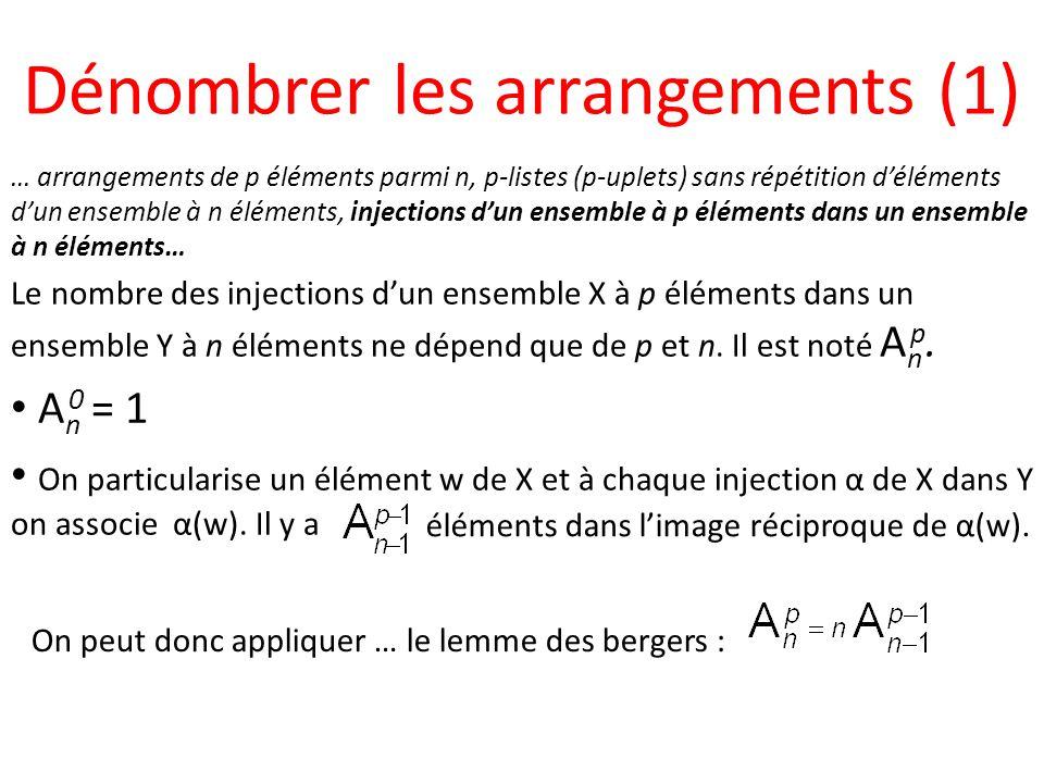 Dénombrer les arrangements (1) … arrangements de p éléments parmi n, p-listes (p-uplets) sans répétition déléments dun ensemble à n éléments, injectio