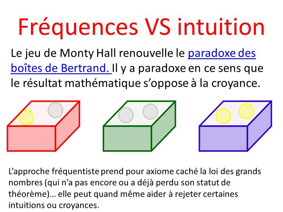 Fréquences VS intuition Le jeu de Monty Hall renouvelle le paradoxe des boîtes de Bertrand. Il y a paradoxe en ce sens que le résultat mathématique so