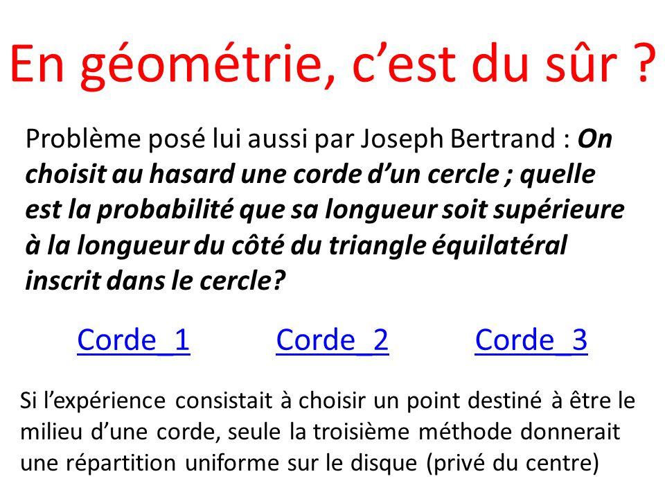 En géométrie, cest du sûr ? Problème posé lui aussi par Joseph Bertrand : On choisit au hasard une corde dun cercle ; quelle est la probabilité que sa