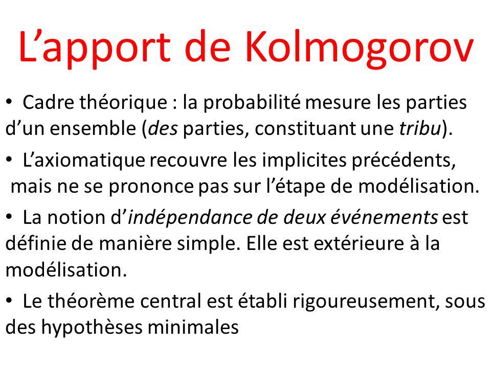 Lapport de Kolmogorov Cadre théorique : la probabilité mesure les parties dun ensemble (des parties, constituant une tribu). Laxiomatique recouvre les