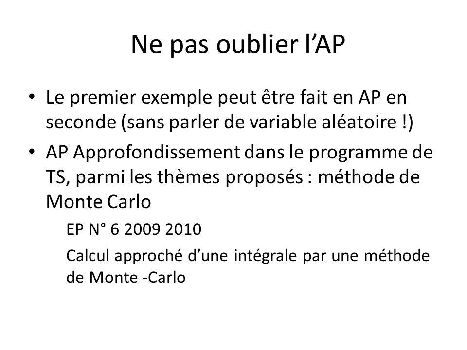 Ne pas oublier lAP Le premier exemple peut être fait en AP en seconde (sans parler de variable aléatoire !) AP Approfondissement dans le programme de TS, parmi les thèmes proposés : méthode de Monte Carlo EP N° 6 2009 2010 Calcul approché dune intégrale par une méthode de Monte -Carlo