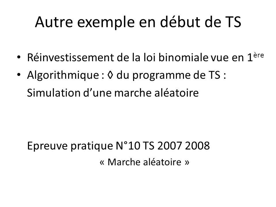 Autre exemple en début de TS Réinvestissement de la loi binomiale vue en 1 ère Algorithmique : du programme de TS : Simulation dune marche aléatoire Epreuve pratique N°10 TS 2007 2008 « Marche aléatoire »