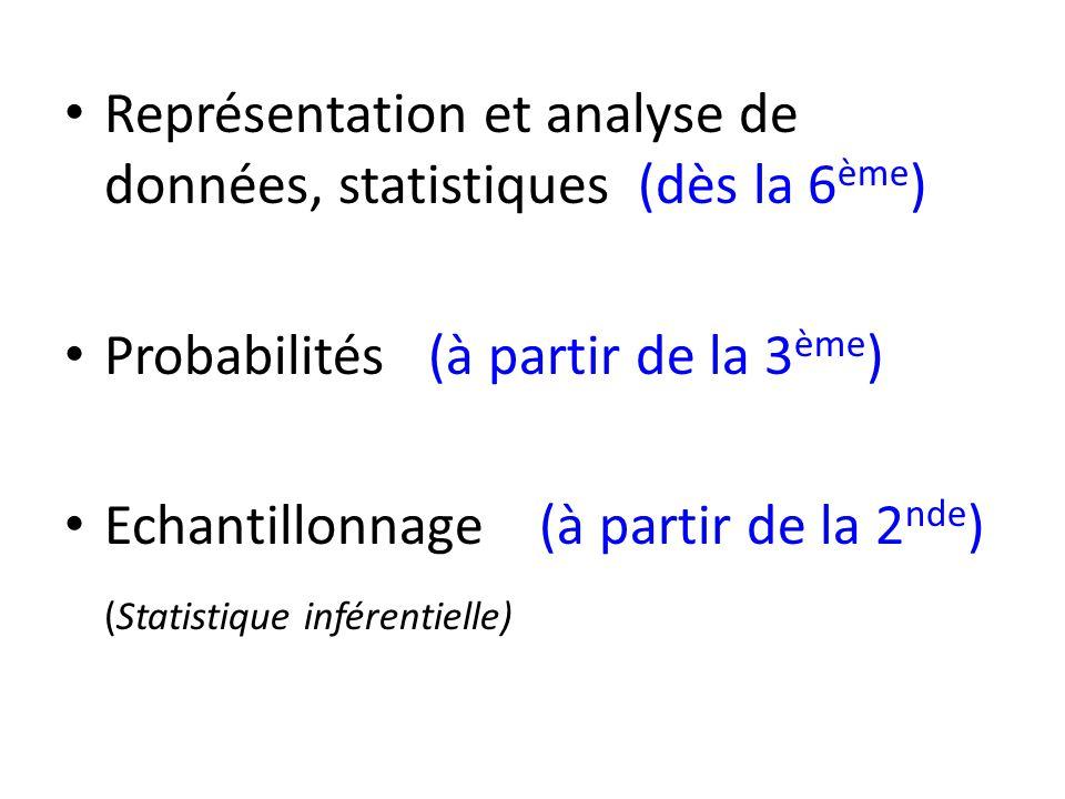 Représentation et analyse de données, statistiques (dès la 6 ème ) Probabilités (à partir de la 3 ème ) Echantillonnage (à partir de la 2 nde ) (Stati
