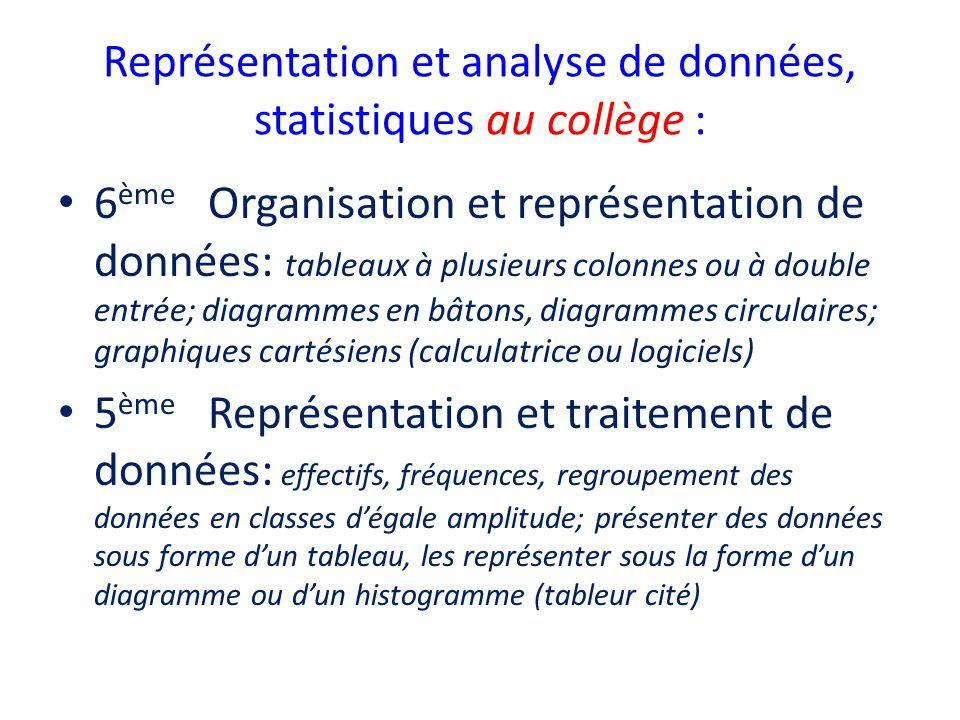 Représentation et analyse de données, statistiques au collège : 6 ème Organisation et représentation de données: tableaux à plusieurs colonnes ou à do