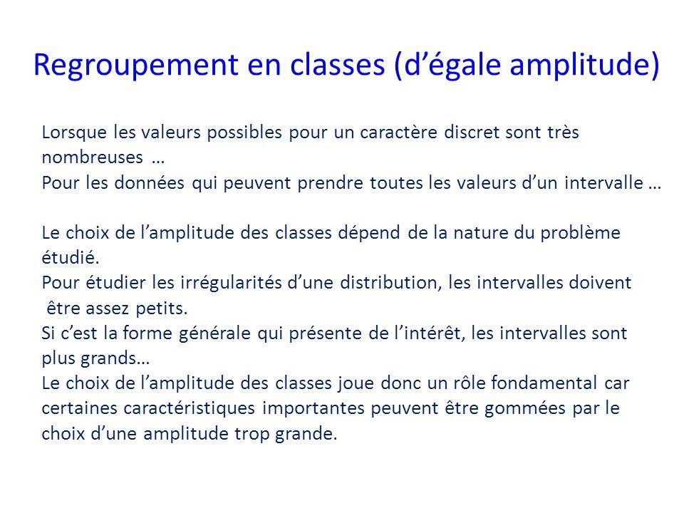 Regroupement en classes (dégale amplitude) Lorsque les valeurs possibles pour un caractère discret sont très nombreuses … Pour les données qui peuvent