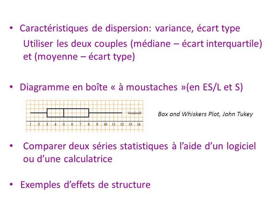 Caractéristiques de dispersion: variance, écart type Utiliser les deux couples (médiane – écart interquartile) et (moyenne – écart type) Diagramme en