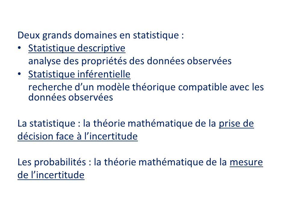 Deux grands domaines en statistique : Statistique descriptive analyse des propriétés des données observées Statistique inférentielle recherche dun mod